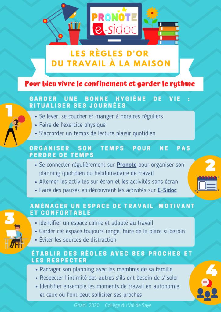 Petit Guide Methodologique D Organisation Du Travail A La Maison College Du Val De Saye